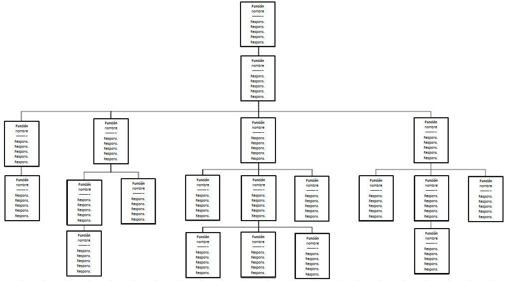 Accountability-Chart ES