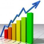 Las 5 Fases de Crecimiento de las Empresas