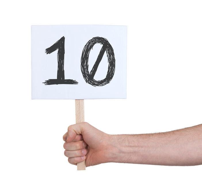 Del 1 al 10… como puntúas tus reuniones