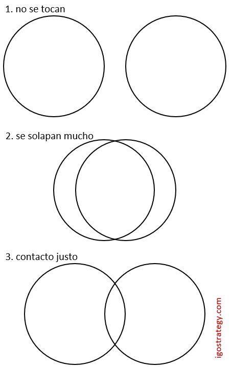 2 circulos conectados