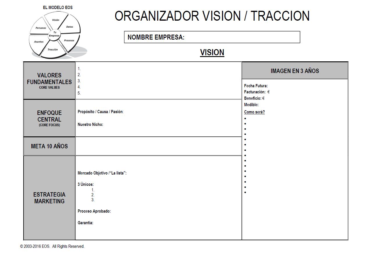 VTO - visión
