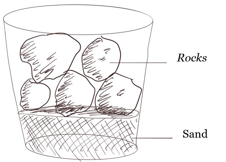 Rocks und Sand im Arbeitsalltag 2 - igostrategy